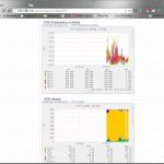 Linux Mint Mateでサーバの稼働状況をグラフで表示するサーバ監視ツール「munin」を動かす